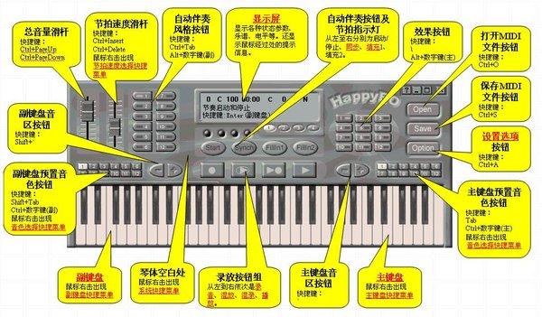 """电子琴帮助    在""""我的电脑""""中,执行happyeo安装目录中的happyeo3."""
