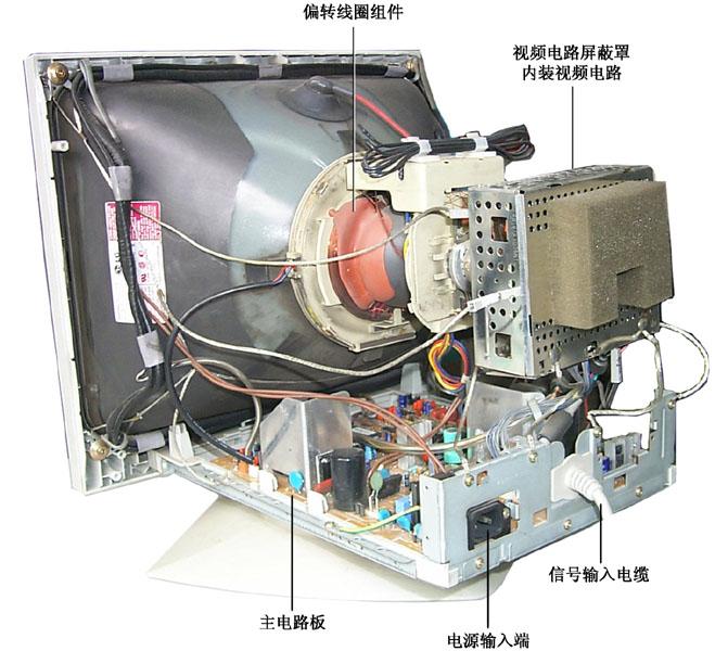 经过一个视频信号处理电路这些信号变成驱动显像管三个阴极的电压