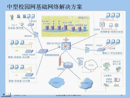 [上海交大计算机组网技术].snapshot20060706054434.jpg