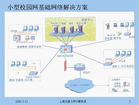 [上海交大计算机组网技术].snapshot20060706054425.jpg